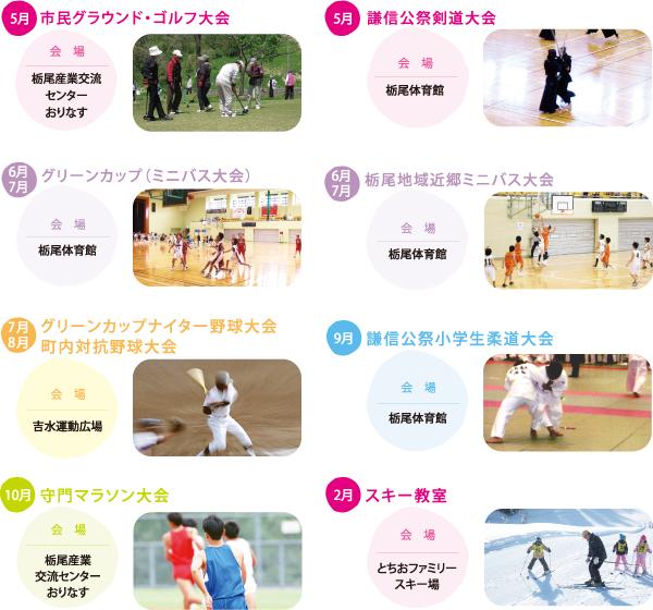栃尾地区 年間スポーツイベント